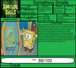 "SpongeBob Squarepants ""What Smells"" for Project Payday Investigation"