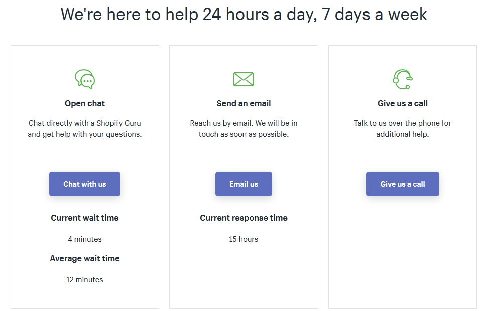 Picture of Shopify 24/7 support features