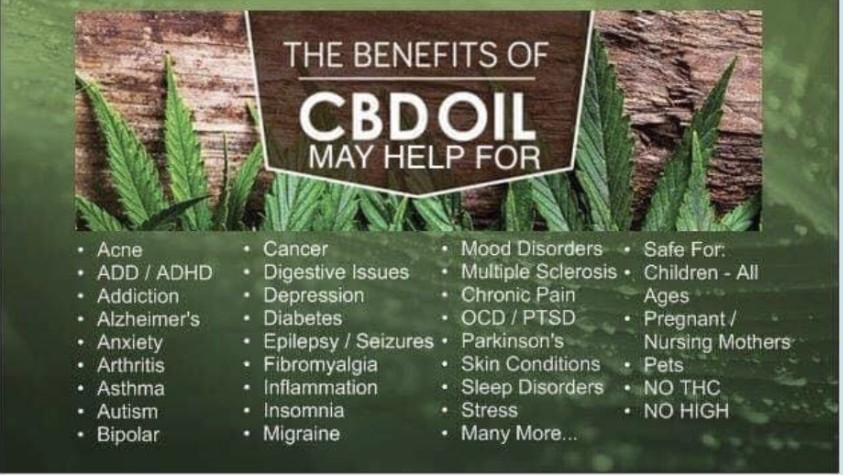 A Banner Listing 26 Different Ailments That May Benefit From CBD Oil