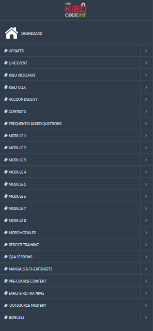 Kibo Code Module List