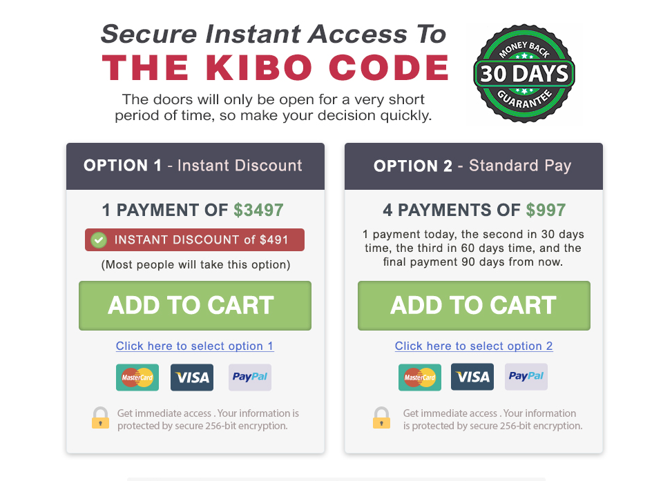 The Cost Of the Kibo Code Method