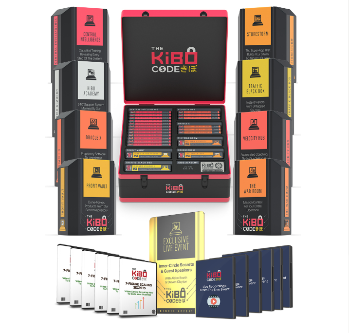 The Kibo Code Product Display of all the Software Included