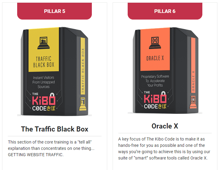 Pillars 5 and 6 of the Kibo Code VIP Edition