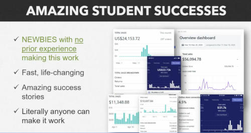 Student Success Stories Of The Underground Sales System