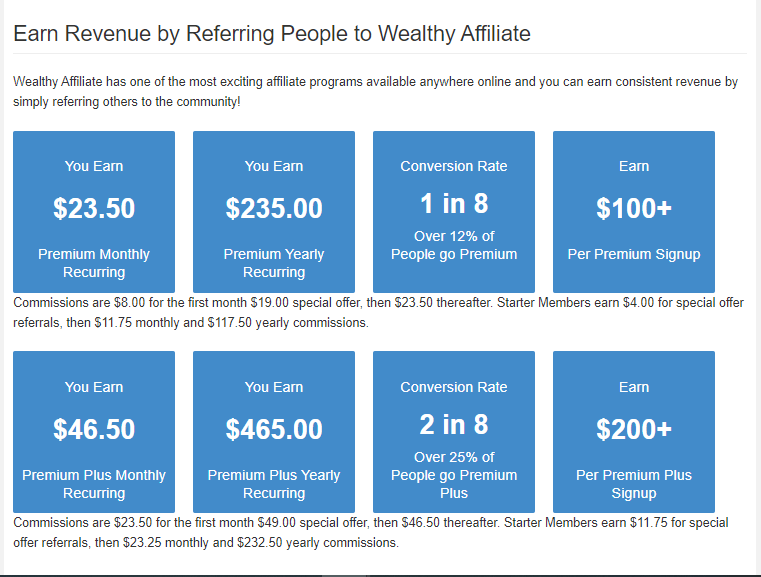 Affiliate referral Commission Structure for Wealthy Affiliate